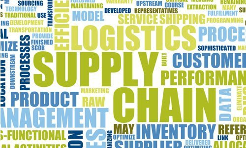 Grocery Supply Chain Supply Chain For Retailers